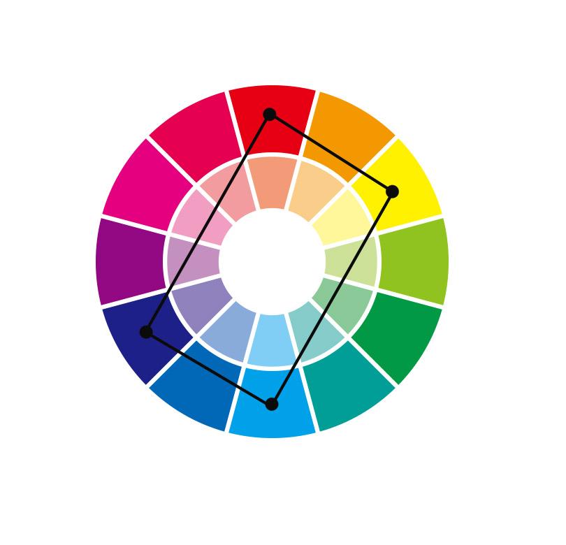 Tetradisches Farbschema